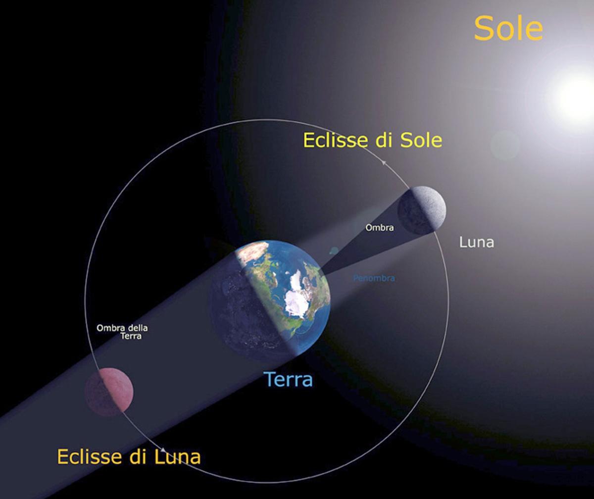 Come osservare l'eclisse parziale di Sole del 20 marzo 2015