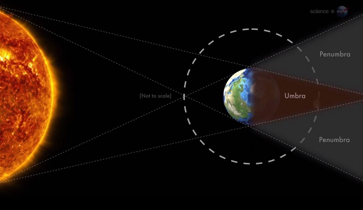 Eclissi totale di Luna 28-09-2015 - informazioni apertura