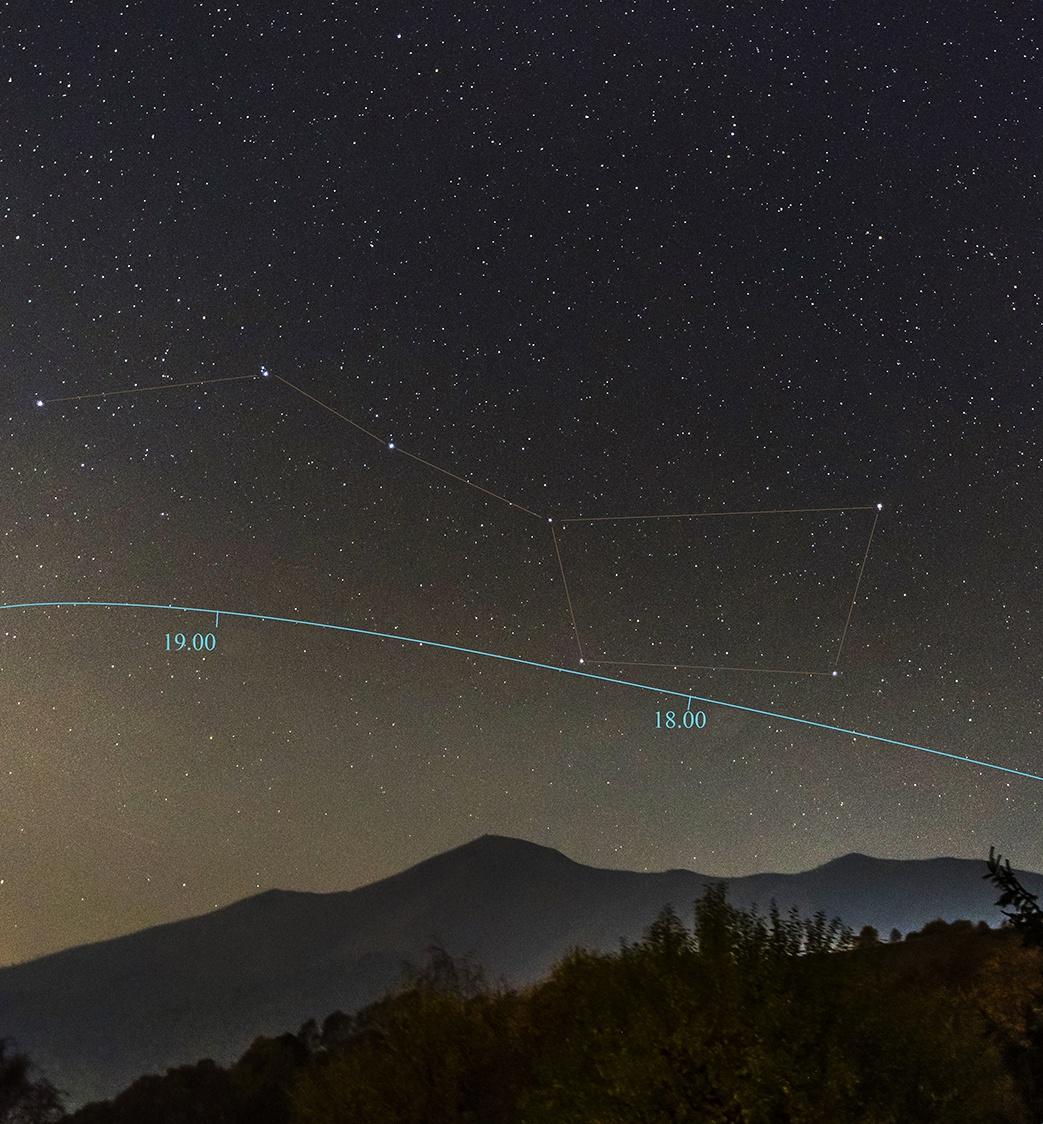 Passaggio Asteroide 2015 TB145