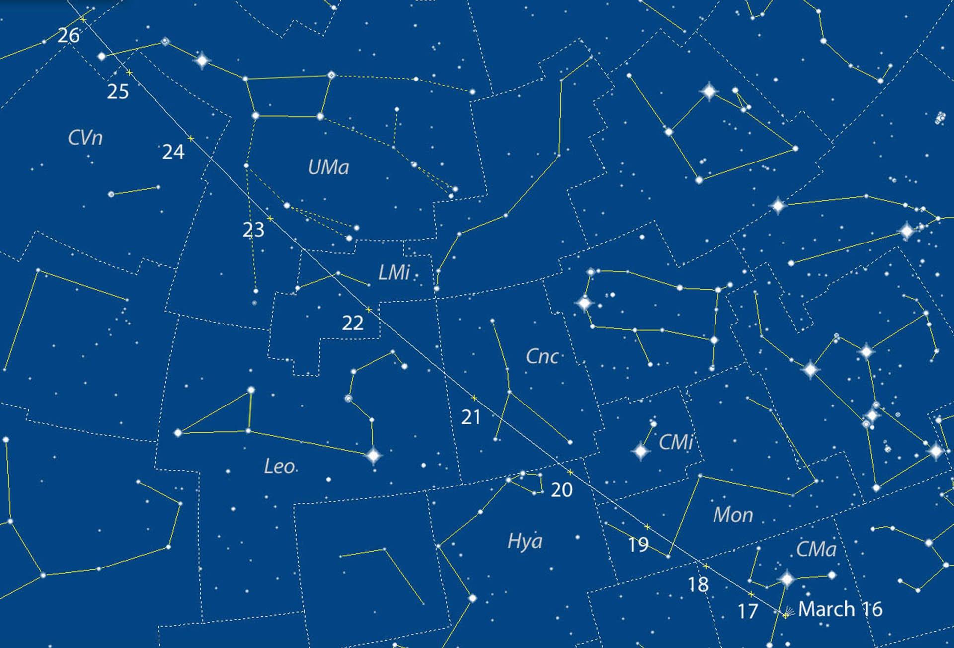 P2016 BA14, una Cometa da record