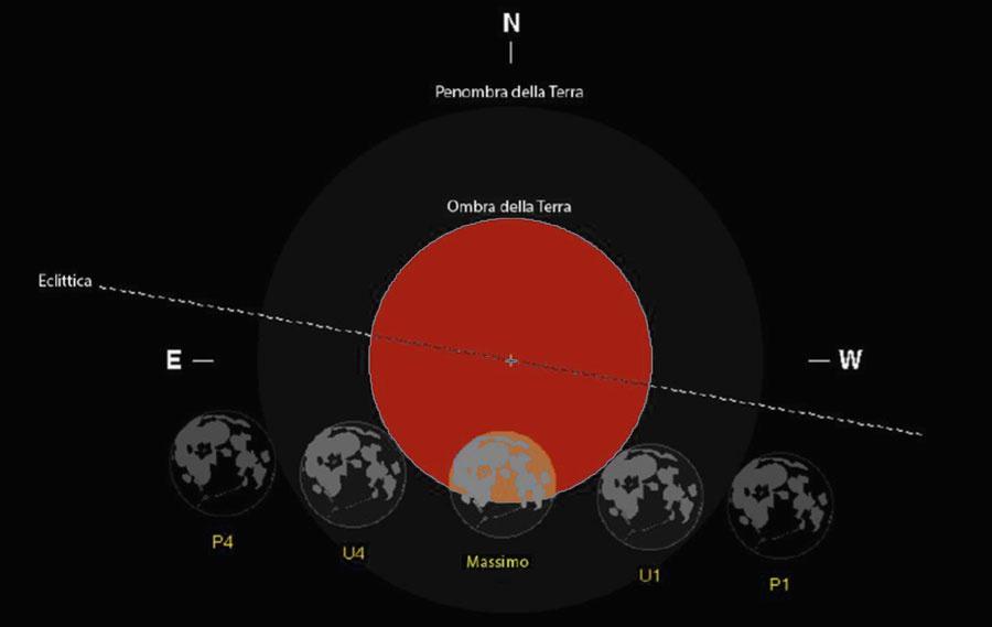 Calendario Lunare 1988.Osservatorio Astronomico Sormano
