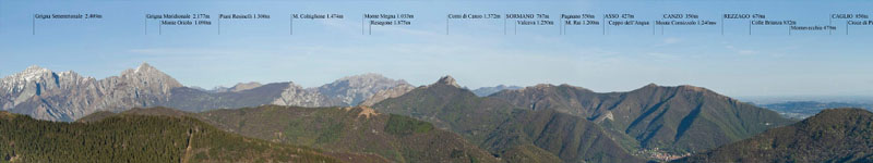 Panorama dall'Osservatorio